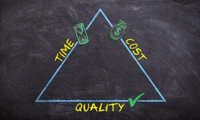 Save time-cost-quality